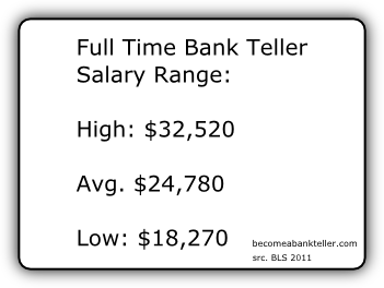 bank teller salary how to be a bank teller
