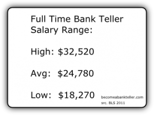 How To Be A Bank Teller